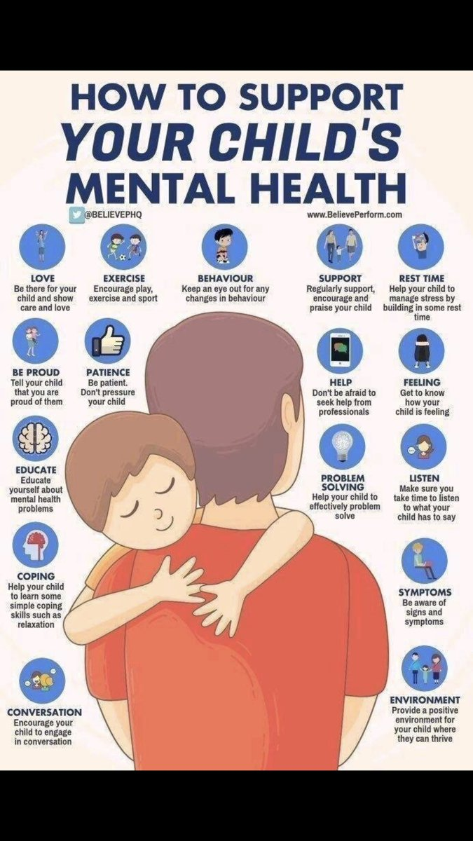 Child Adolescent Mental Health Issues Now A Daily Presentation In Paeds ED Great Poster BY BelievePHQ For Parents Practitioners Showing How The