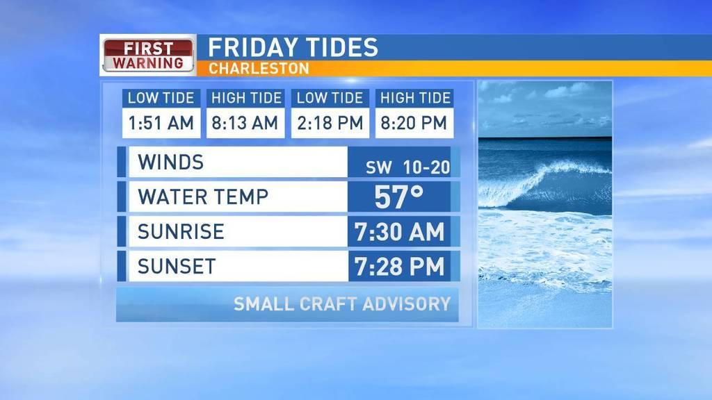 Today's tide report. #chswx #chs #chsnew...