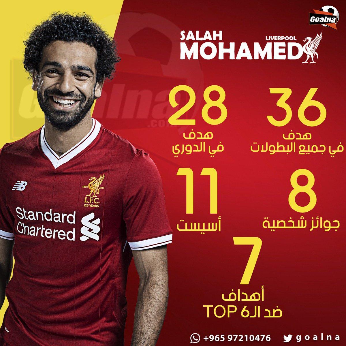 بأرقامه الرائعة .. هل من مصلحة #محمد_صلا...