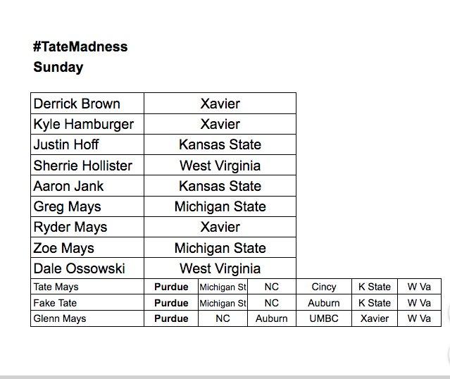 #TateMadness Sunday picks