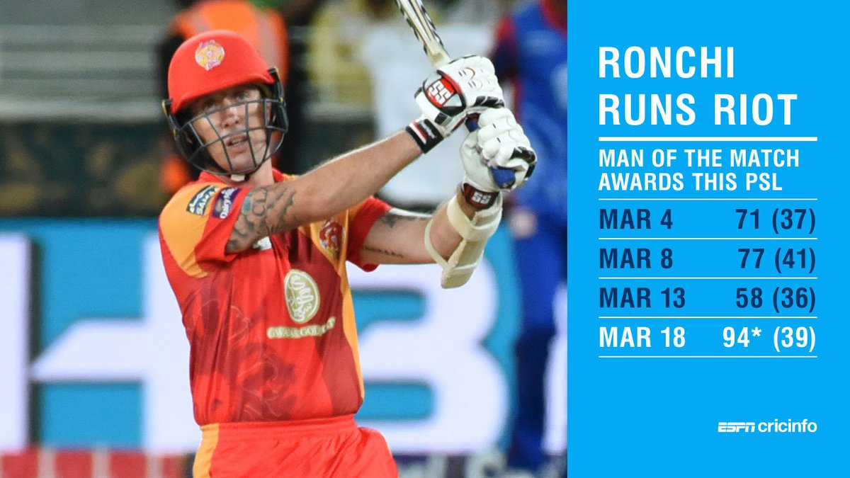 What a month for Luke Ronchi!   #MarchMa...