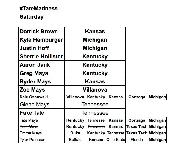 #TateMadness Saturday Results  Winners pick 1, if there are any brave LOSERS you can pick 6