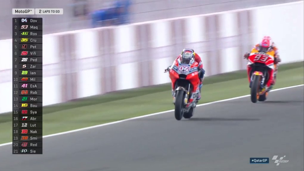 #MotoGP RACE 🏁  DOVVIIIIII!!!!  @AndreaDovizioso holds off @marcmarquez93 at the final corner to take the win!!!  @ValeYellow46 bags a podium in third!  #QatarGP