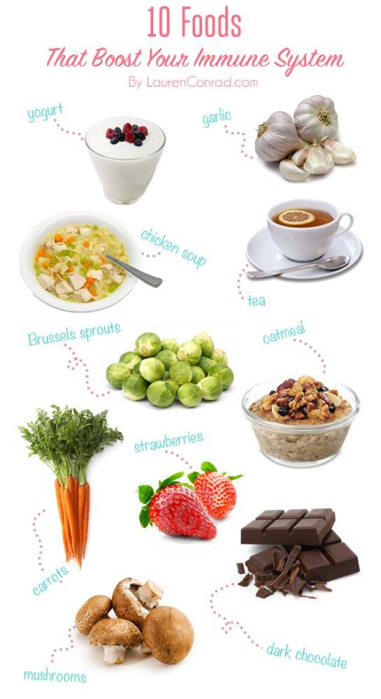 Immune Boosting Foods https://t.co/vTxpe...