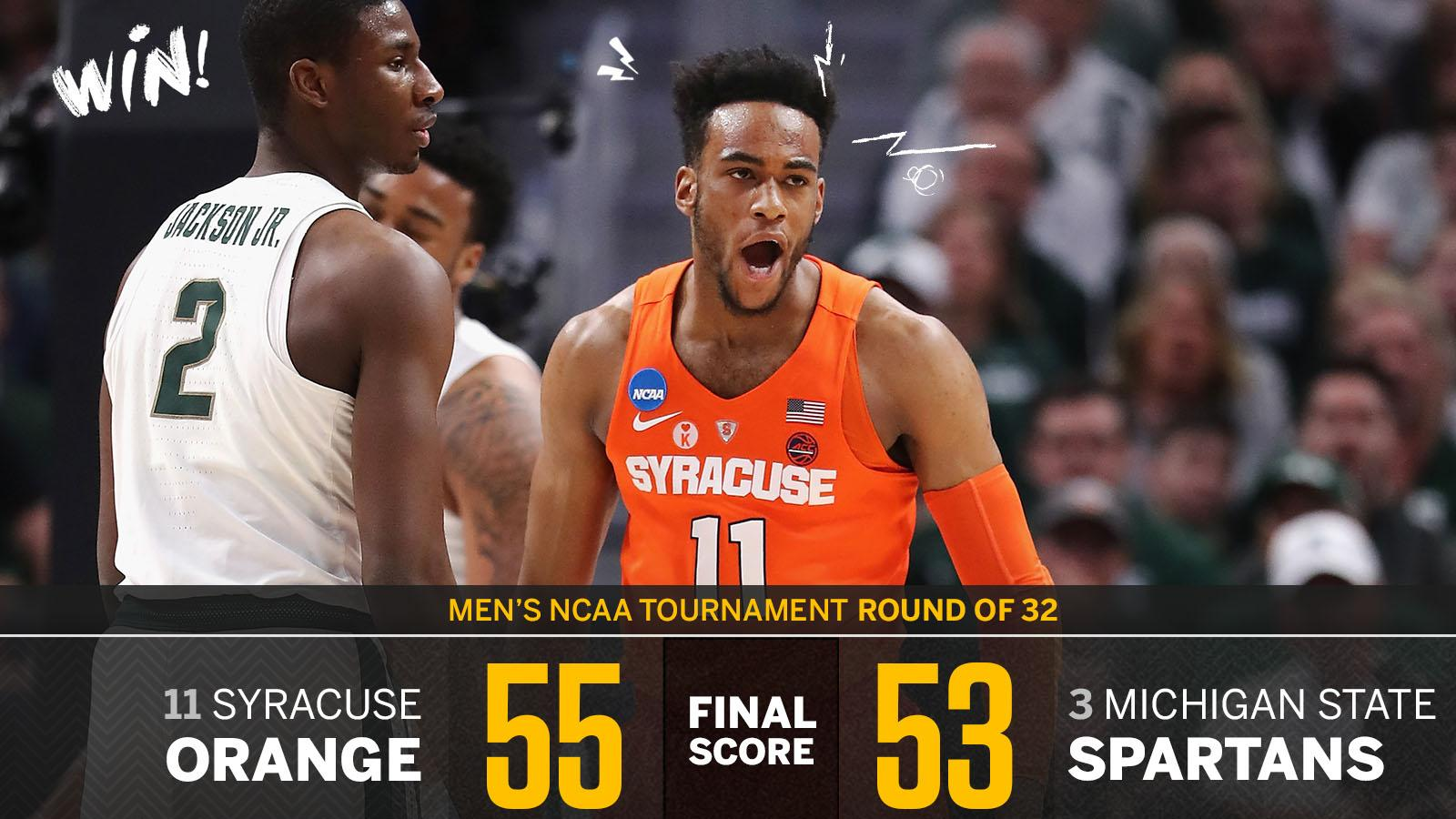 DOWN GO THE SPARTANS!  Syracuse upsets Michigan State to punch its ticket to a 19th Sweet 16! https://t.co/KERiyQv3wr