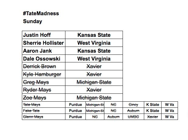 #TateMadness  And then there were Four… There will be a first time champion this year in #TateMadness