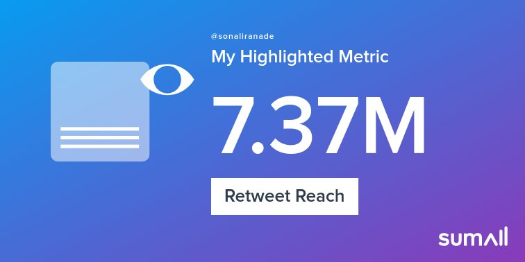 My week on Twitter 🎉: 609 Mentions, 21.1K Mention Reach, 3.81K Likes, 1.61K Retweets, 437 Replies. See yours with https://t.co/MMffLwcCLL