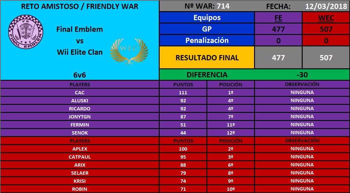 [War nº714] Final Emblem [FE] 477 - 507 Wii Elite Clan [WEC] DYnyryTXkAEMTt5