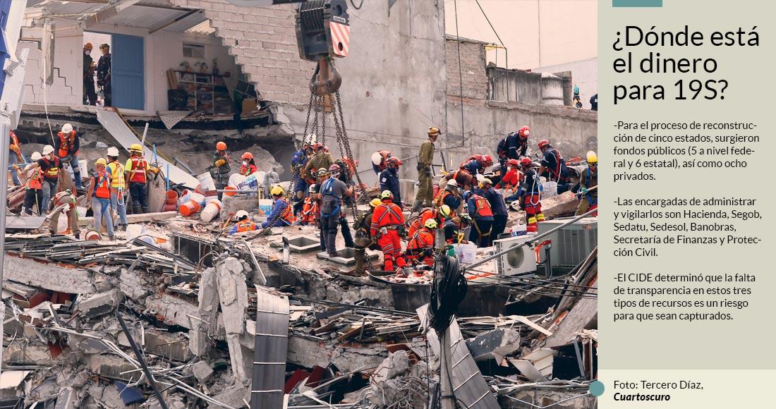 Seis meses después del sismo, el Gobierno federal no falla: nadie sabe dónde están los donativos https://t.co/dkmBA2W9Uo