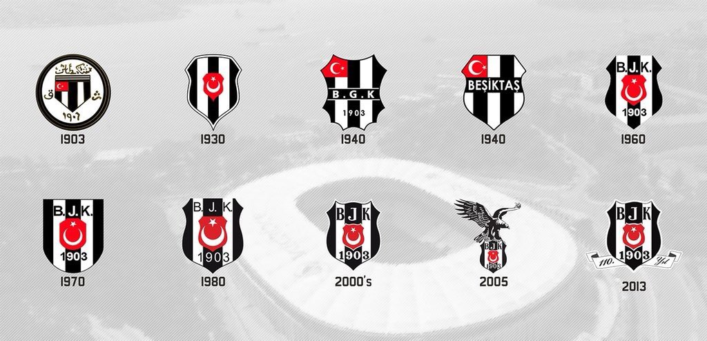 Beşiktaş büyüktür ! #beşiktaş #1903 #çar...