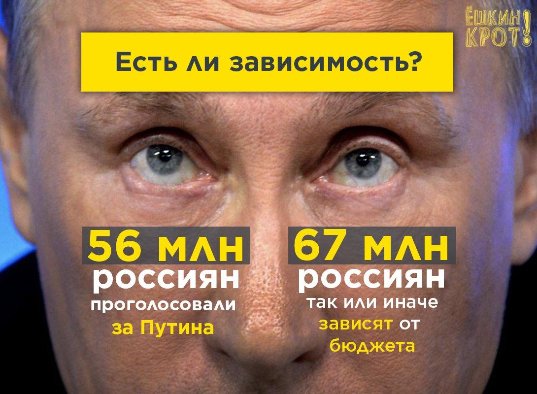 Признание выборов в РФ нелегитимными консолидирует правовую позицию Украины, - Бурбак - Цензор.НЕТ 6317