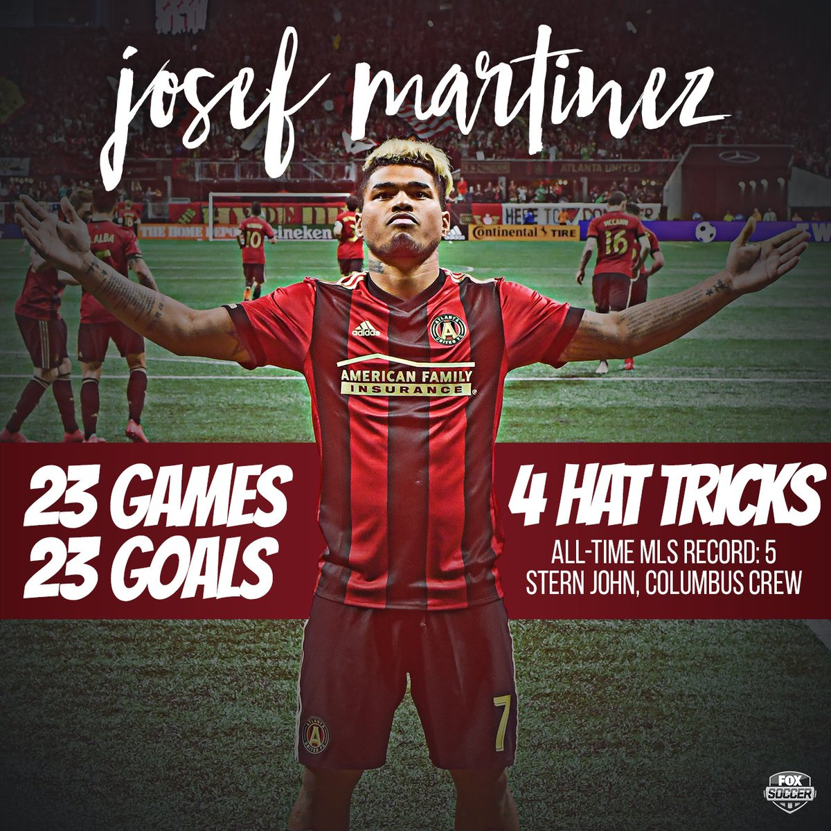 👀 Atlanta Uniteds Josef Martinez is only 1 hat trick shy of MLS all-time record ... 23 games into his MLS career.