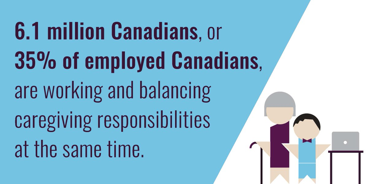 an analysis of the challenge of balancing employment and family responsibilities in canada I've previously written about why you might want to be a manager and the 13 skills needed by a manager this article explains the seven biggest challenges faced by a manager 1 achieving a stretch goal the organization you're managing is responsible for something — whether it's.