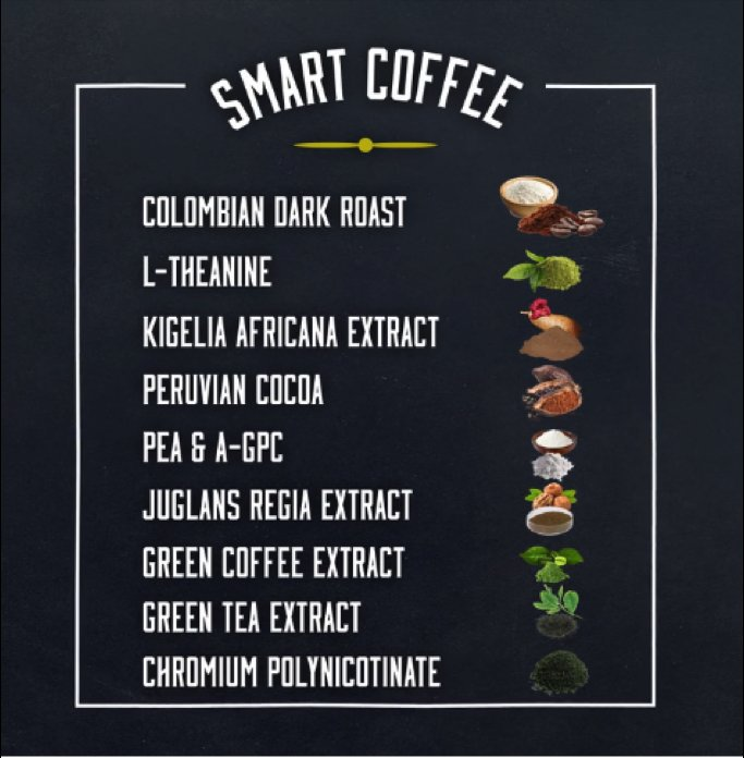 Smart Coffee On Twitter Got A Case Of The Monday S Elevate Brew