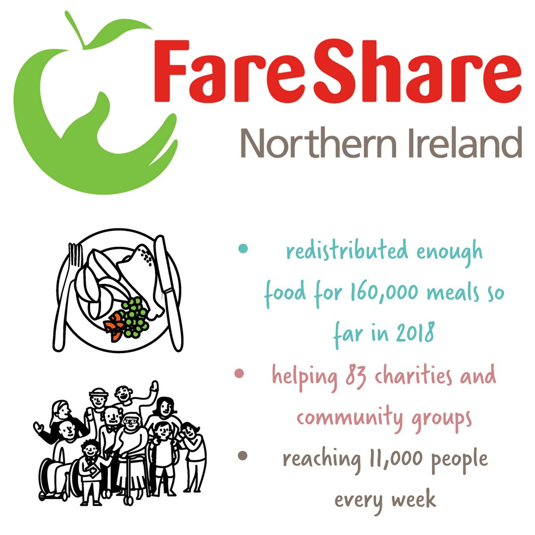 FareShareUK photo