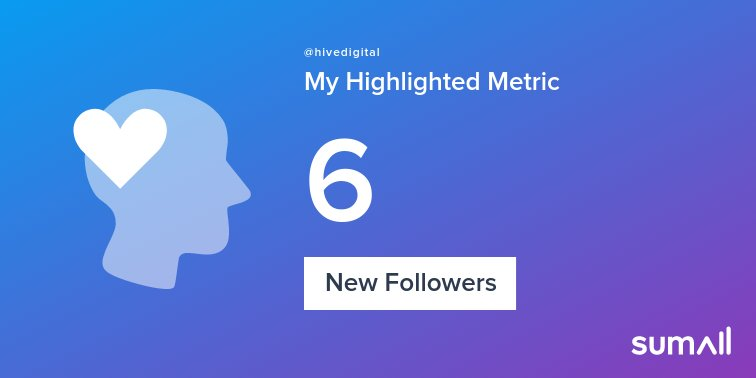 My week on Twitter 🎉: 6 New Followers. See yours with https://t.co/clug7nmp5M https://t.co/G7NmBI4ViQ