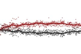 Trump Job Approval - Disapprove 56%, Approve 40% (Gallup 3/12-3/18) https://t.co/rNNM6S92w7 https://t.co/GS2Eko85hE