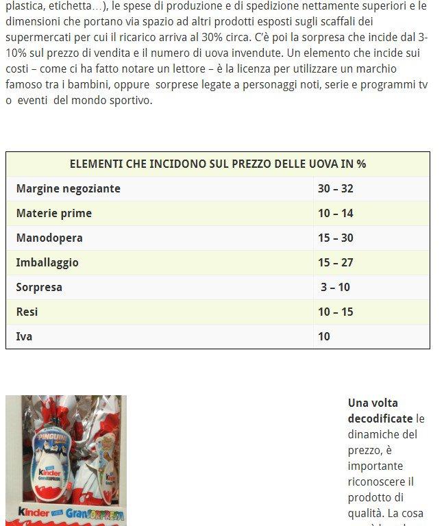 La composizione del #prezzo delle uova di #Pasqua e quello della tavoletta di #cioccolato. http:// www.ilfattoalimentare.it/uova-di-pasqua-prezzo-2015.html#UovaPasquali  #sapevatelo #Consumatori  - Ukustom