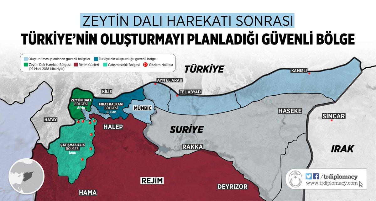 #Afrin Operasyonu'ndan sonra Türkiye'nin...