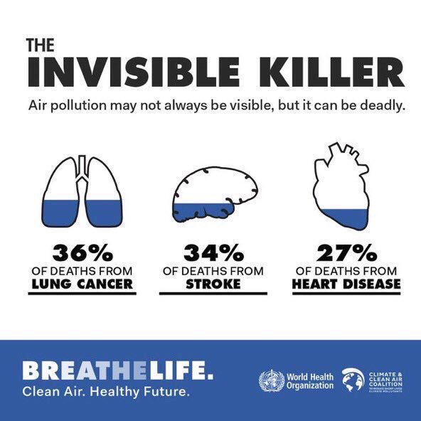 #AirPollution is an invisible killer and...