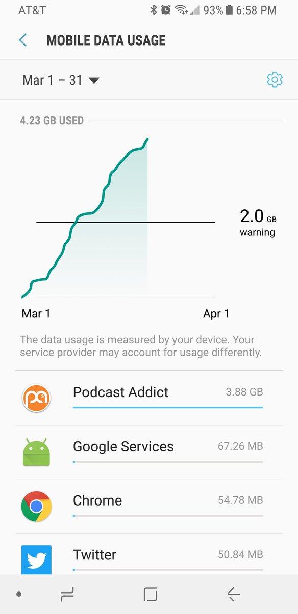 download Crip