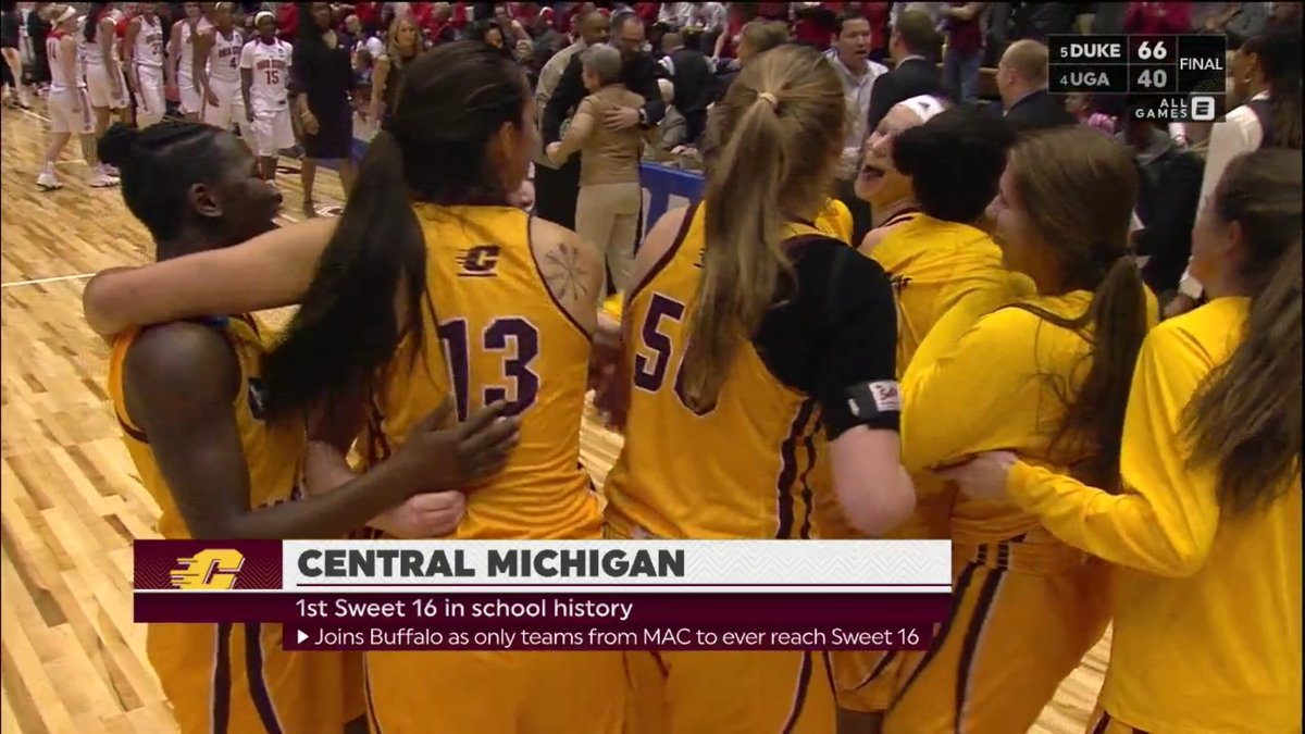 PROUD TO BE A CHIPPEWA!!! SWEET 16 HERE...