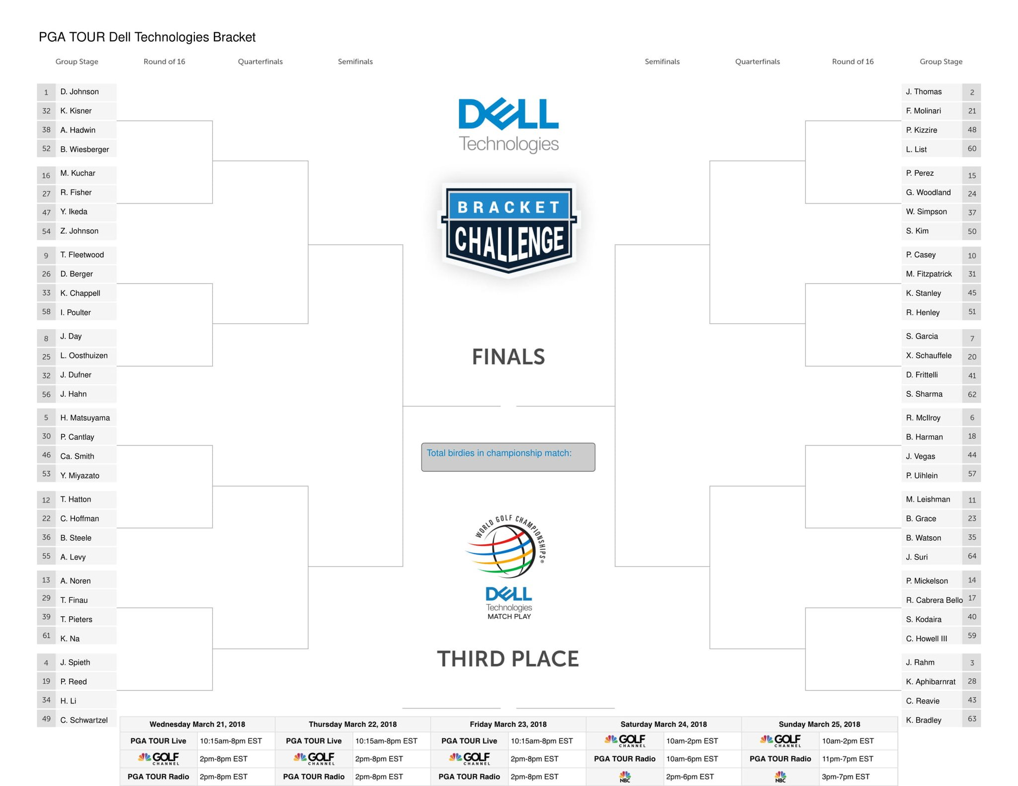 Live Blog WGC Dell Technologies Match Play Draw