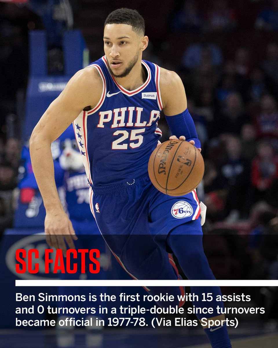 NBA Rookie: Latest News, Breaking Headlines And Top