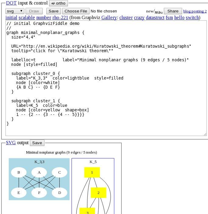 Graphviz Dot Manual