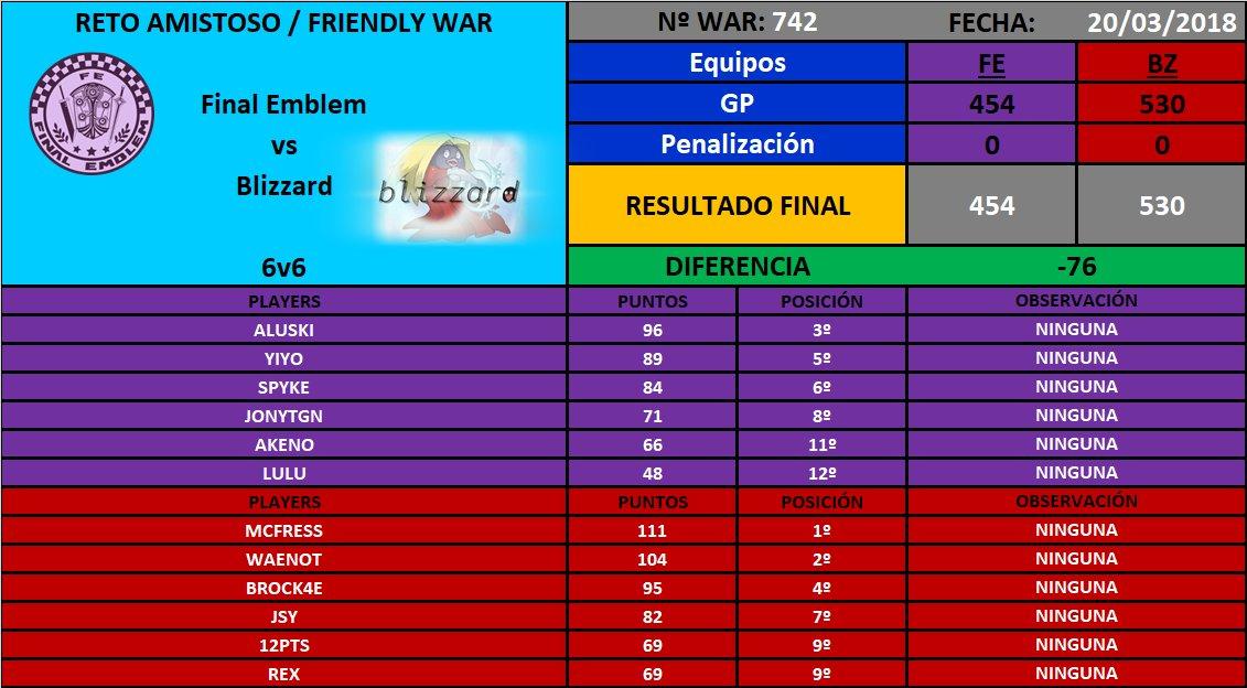 [War nº742] Final Emblem [FE] 454 - 530 Blizzard [Bz] DYulFk0WAAE5c0h