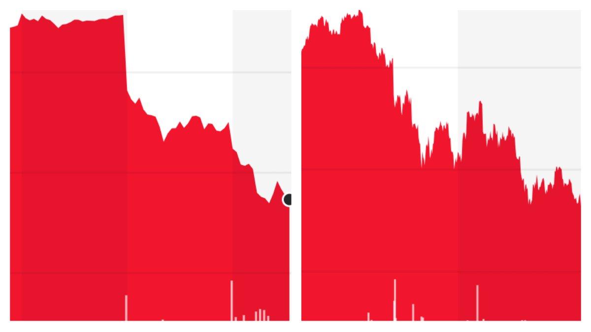 Bitcoins price twitter rant bet heavy when your on a streak blackjack