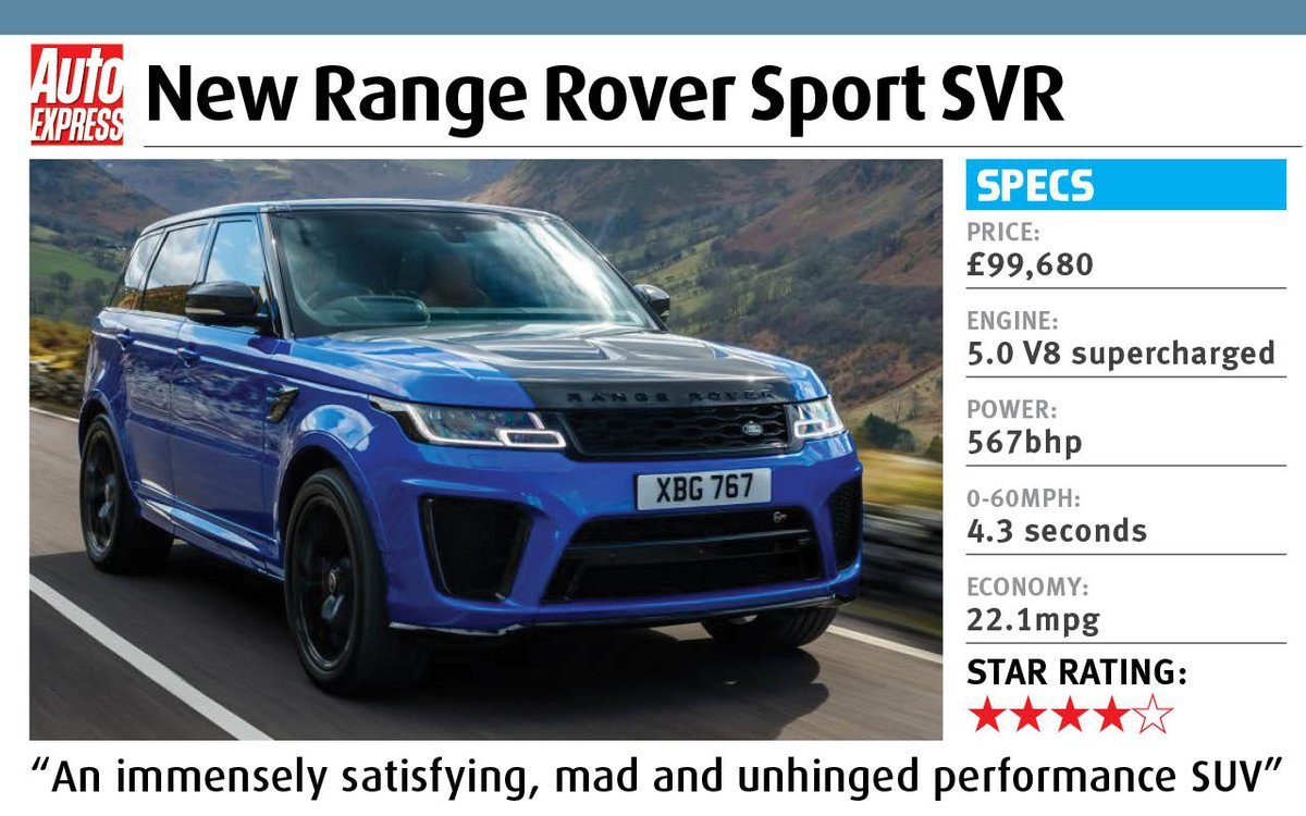 The new #RangeRover Sport SVR has received a host of tech and interior upgrades for 2018. Oh, and it now packs 567bhp… https://t.co/cy00KvPP4w