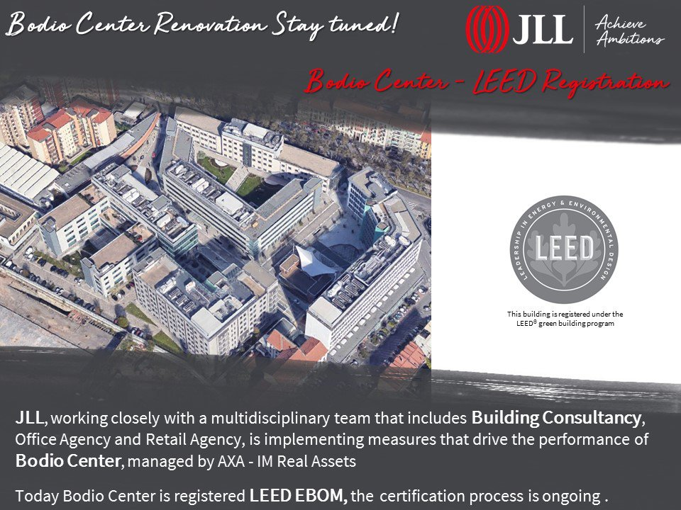 Jll On Twitter Jll Is Implementing Measures That Drive