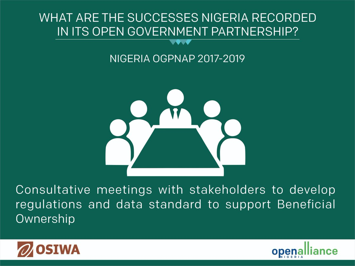 Budgit Nigeria On Twitter Infographics Nigeria Signed Two
