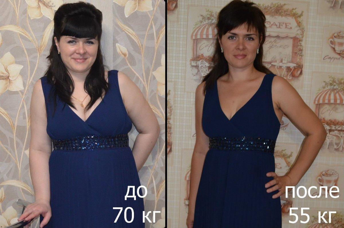 кремлевская диета отзывы и результаты похудевших