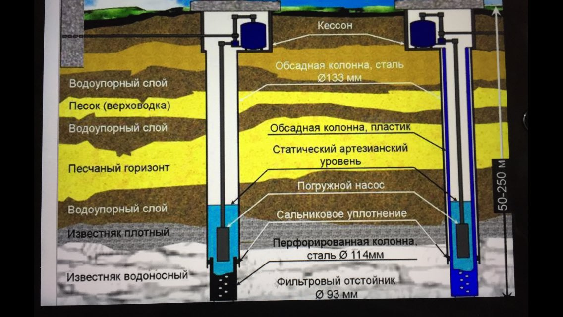 схема системы охлаждения на бмв е32