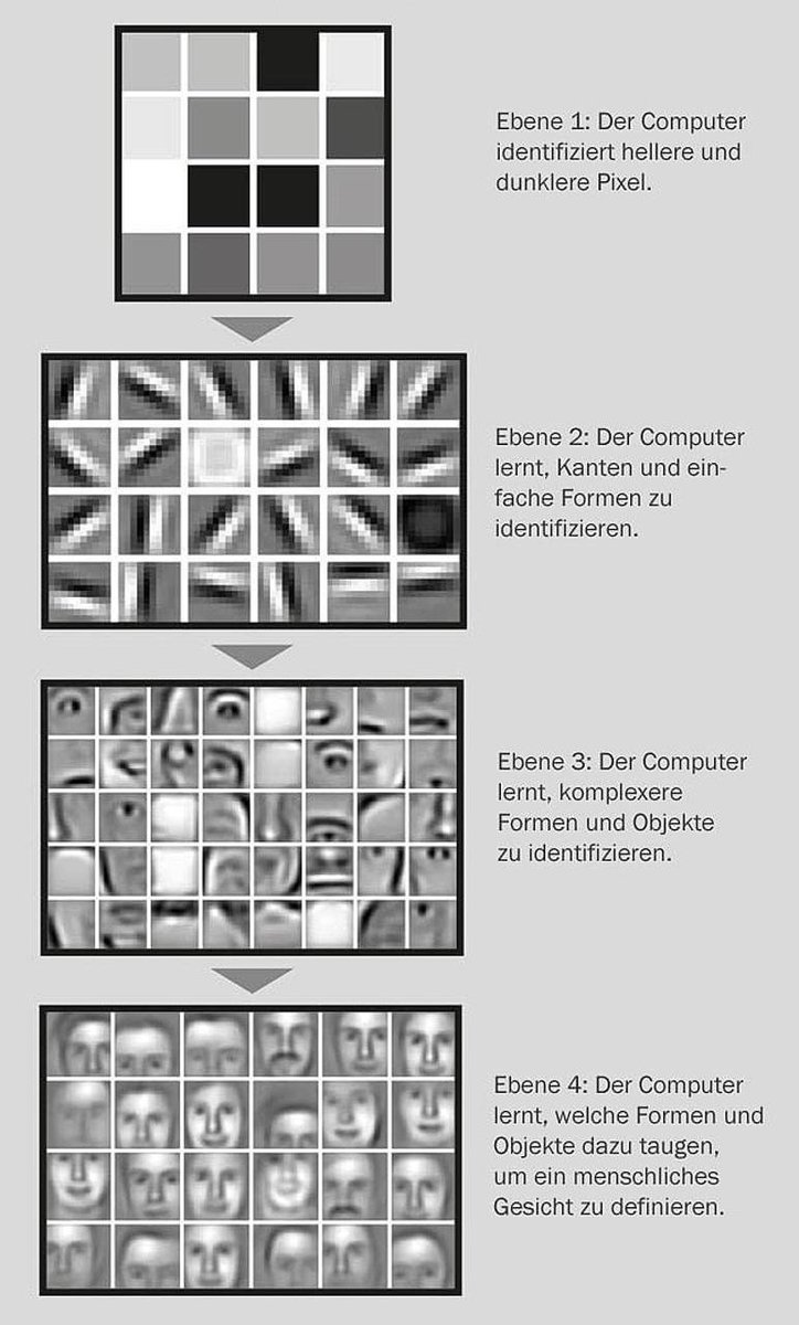view Typografie kompakt: Vom richtigen Umgang mit Schrift am Computer, 2. Auflage 2005