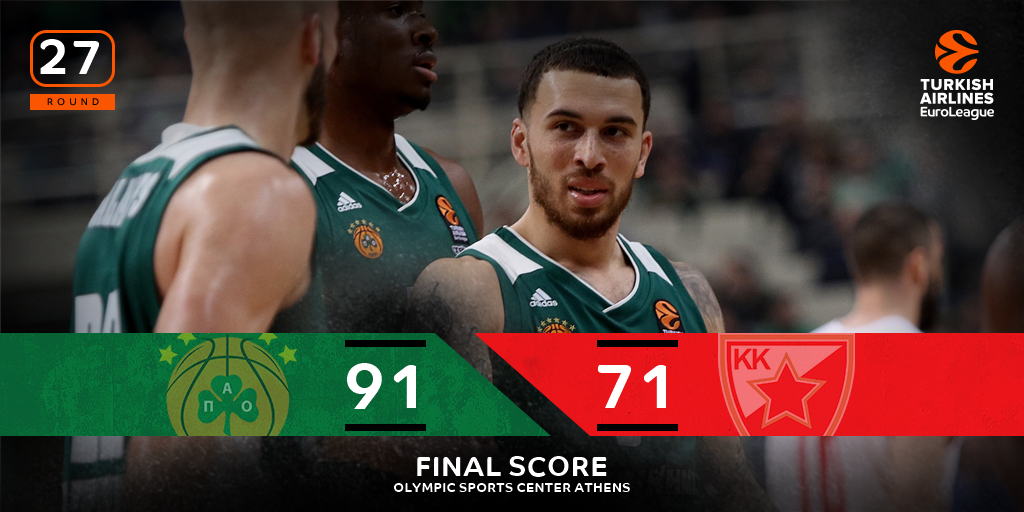 The 20 point win sends @paobcgr to the playoffs