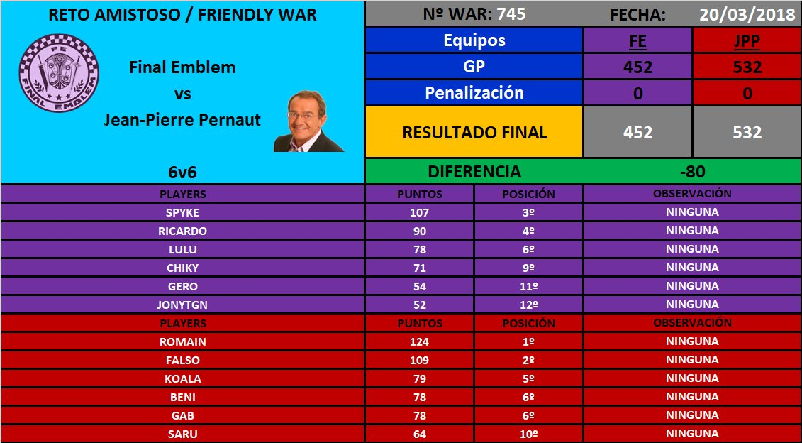 [War nº745] Final Emblem [FE] 452 - 532 Jean-Pierre Pernaut [JPP] DYxtq8FXkAA3vPo