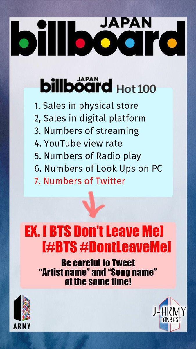 Rise Of BTS's tweet -