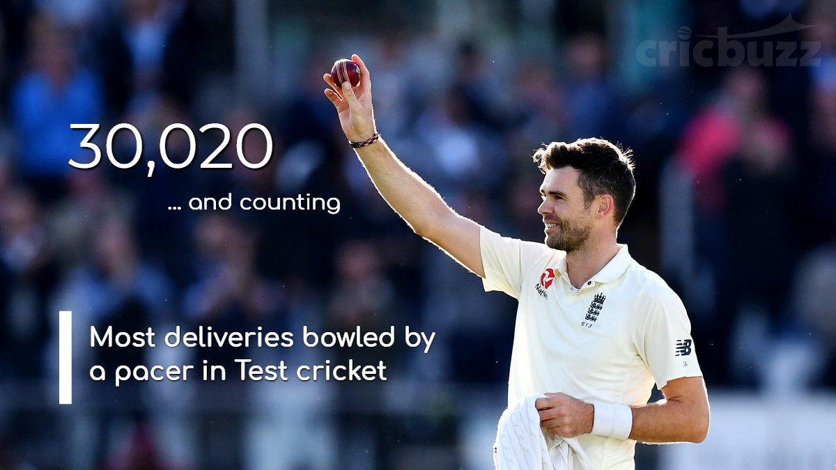 James Anderson keeps piling them on...