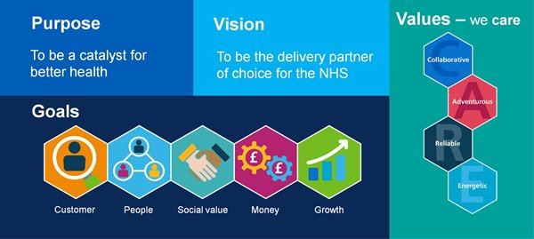 nhsbsa business plan