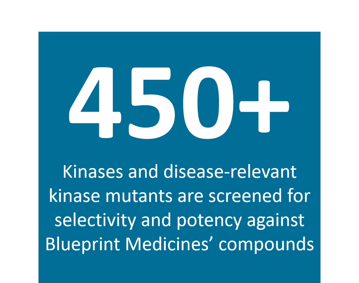 Blueprint medicines blueprintmeds twitter allows us to identify highly selective inhibitors of difficult to target disease drivers while eliminating inefficient drug discovery processes malvernweather Gallery