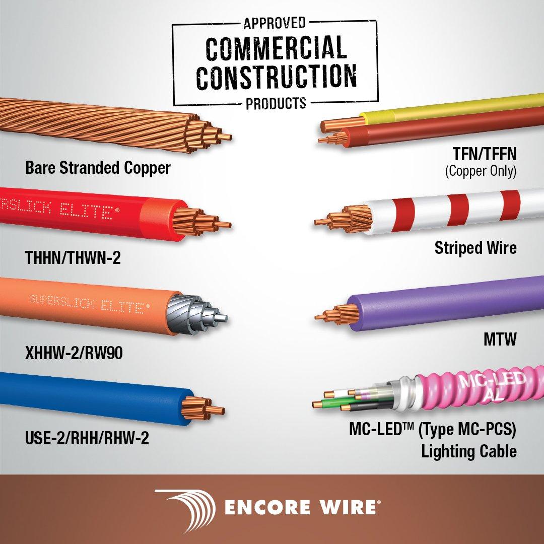 Exelent Encore Wire Logo Photos - Electrical Diagram Ideas ...