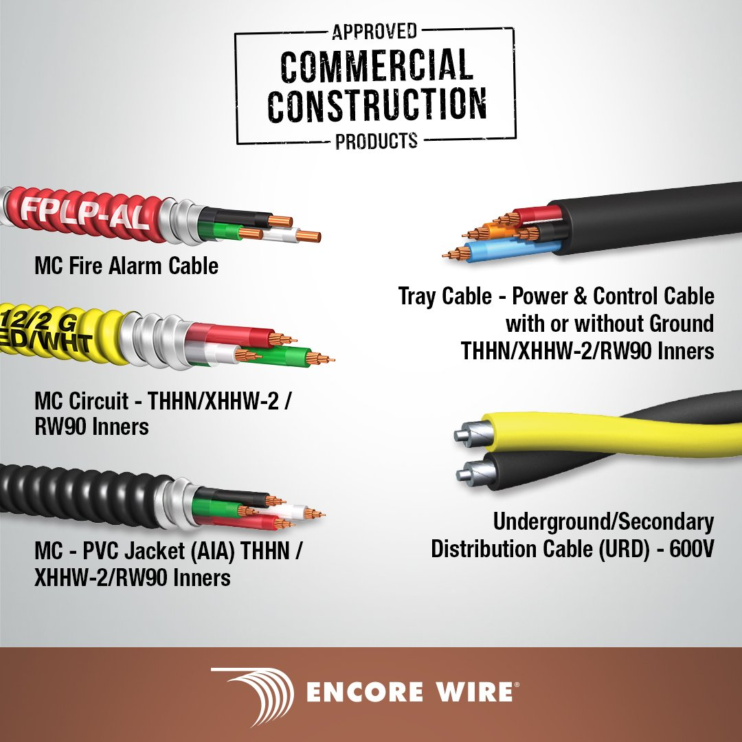 Magnificent Encore Wire And Cable Images - Wiring Schematics and ...