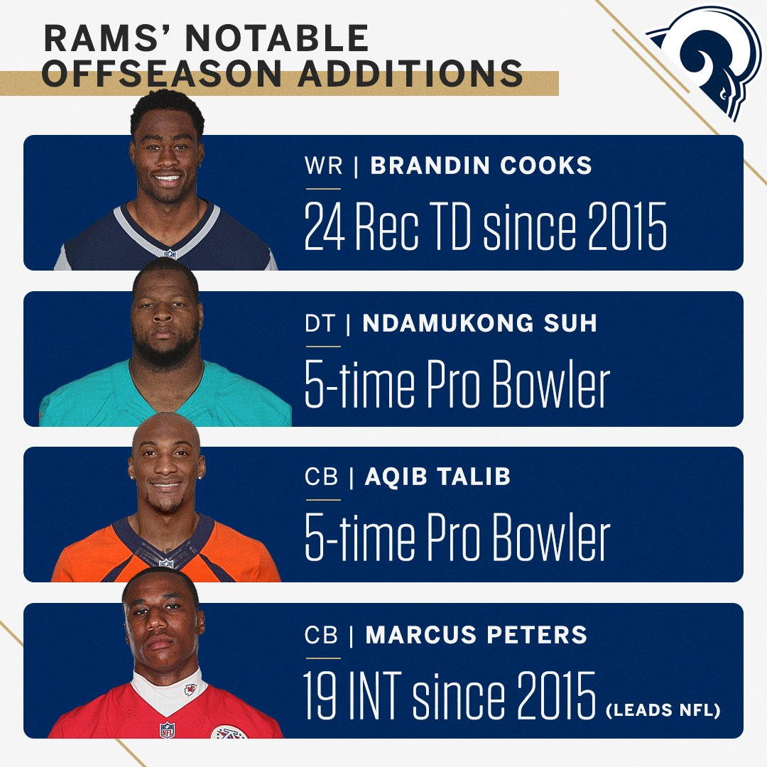 The Rams aren't playing around 😮