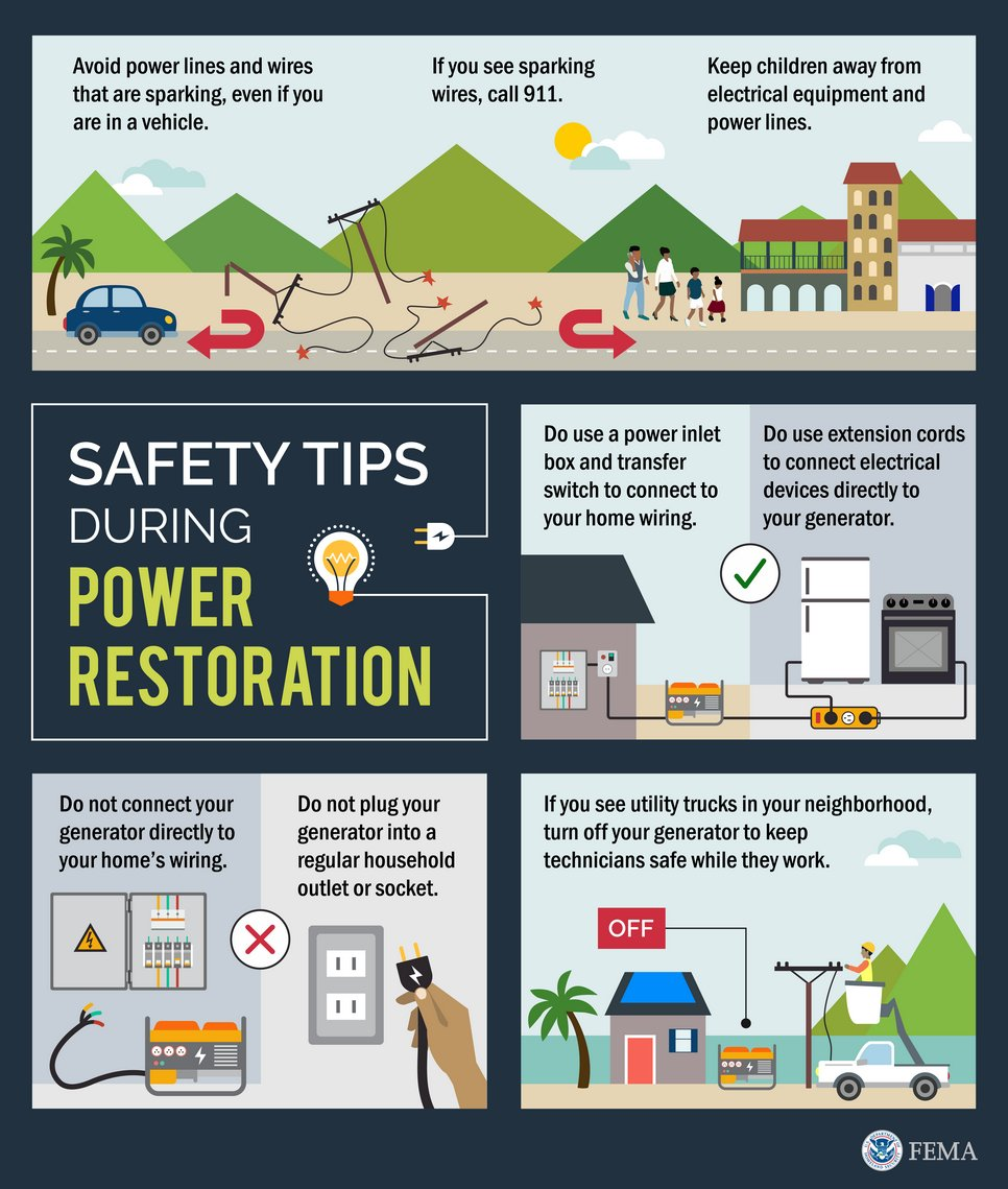 Monroe County Oem High Winds May Cause Downed Trees And Scully Plug Wiring Diagram Power Lines Resulting In Dangerous Conditions Loss Of Be Prepared
