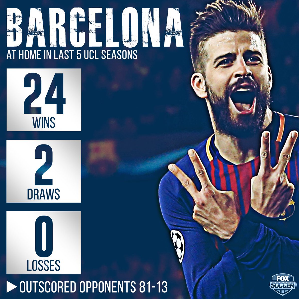 Fox Soccer On Twitter Home Sweet Home For Barcelona