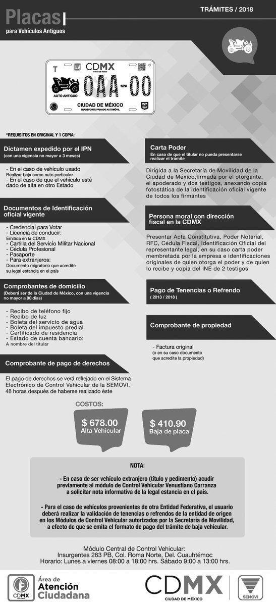 Secretaría De Movilidad Cdmx On Twitter Requisitos Para