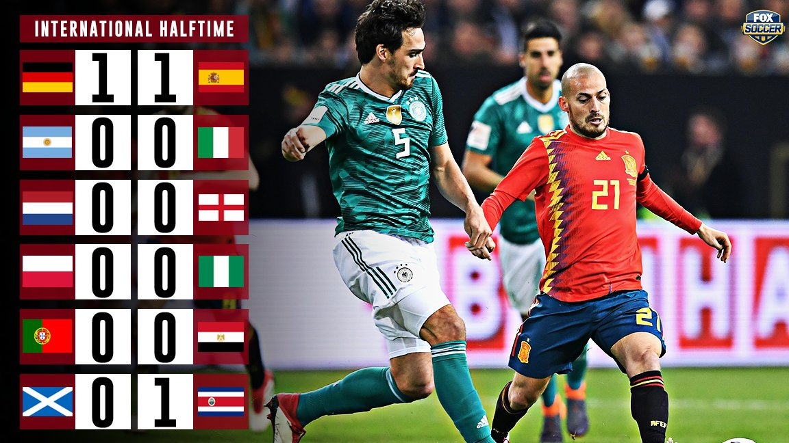 Germany and Spain trade goals while Marco Ureña has Costa Rica ahead against Scotland.